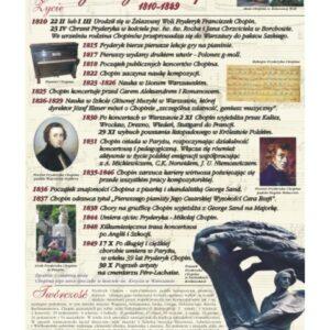 Fryderyk Chopin: życie i twórczość – Tablica edukacyjna 70x100 cm