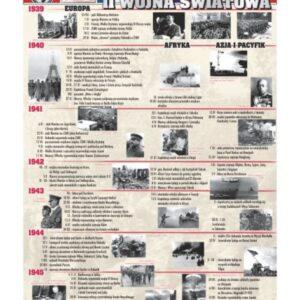 II wojna światowa – Tablica edukacyjna 70x100 cm