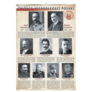 Twórcy niepodległości polskiej Tablica edukacyjna 70x100 cm