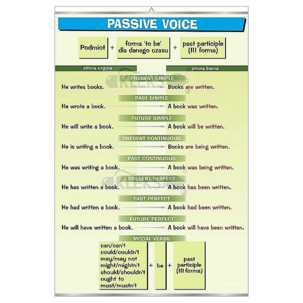 Passive Voice - Tablica edukacyjna 70x100 cm