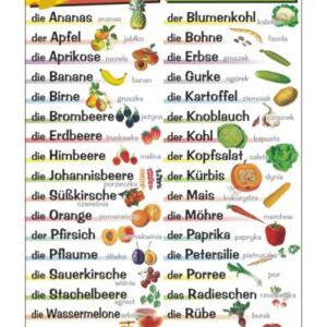 das Obst und das Gemüse - Tablica edukacyjna 70x100 cm