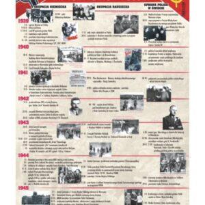 II wojna światowa na terytorium Polski – Tablica edukacyjna 70x100 cm