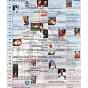 Pontyfikat Jana Pawła II – Tablica edukacyjna 70x100 cm