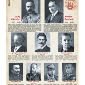 Twórcy niepodległej Polski – Tablica edukacyjna 70x100 cm